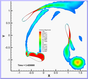 Visualization of wind turbine CFD