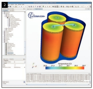 Battery simulation in STAR-CCM+. Image from EHVT magazine.