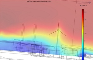 CFD simulation of a wind turbine in an urban setting. Image from COMSOL.