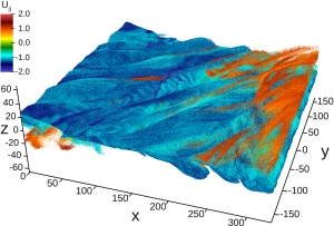 Results of a trillion particle plasma physics simulation. Image from NERSC.