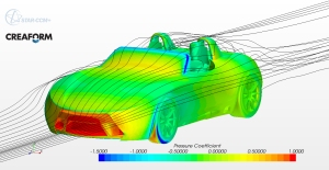 CFD simulation of the Bauer Catfish done using STAR-CCM+ at Creaform. Image from Bauer Ltd.