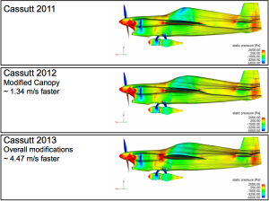 Evolution of the performance improvements to the Cassutt racing aircraft. Image from CEI.