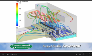 Screen capture from a video showing CFD simulation of natural ventilation in a steel mill. Video by Moffitt Corp.