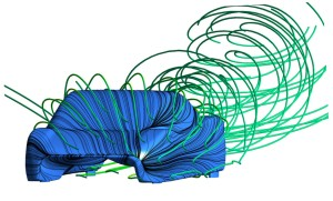 Fluent CFD simulation of a crosswind situation for the Sunswift entry in the World Solar Challenge. Image from the Leap CFD blog.