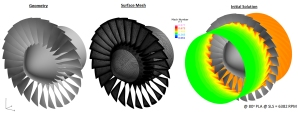 CFD software from the DoD's CREATE program was used to model this turbofan. Image from science.dodlive.mil.