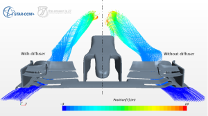 The aerodynamics of the front end of the McLaren MP4-29 are studied using STAR-CCM+. Image from The Answer is 27. Click image for aticle.