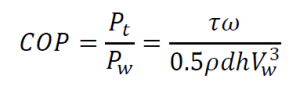 FFW-Fig3-COP-Eq