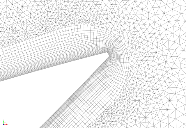aerodynamic optimization with pointwise and friendship