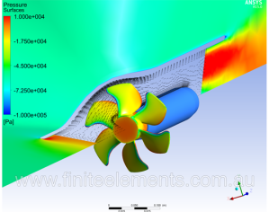 CFD simulation of DeepSea Challenger's thrusters. Image from the Leap CFD blog. See text for link to article.