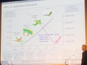 "An interesting slide from Airbus' presentation on HPC needs of simulation in which we see that ""one night batch capability"" for CFD based noise simulation is coming in early 2020. Image from ThePlatform.net. See link above."