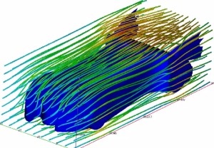 CFD for the Batmobile courtesy of Autodesk Simulation. Click image for video.