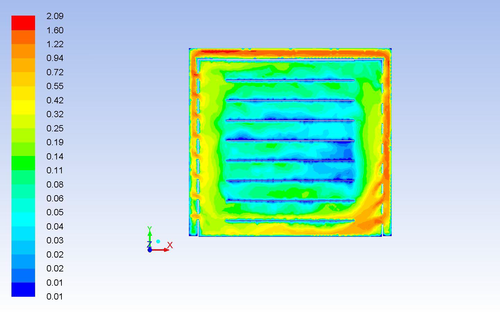Velocity contours of fan-driven flow around a plant tray in a vertical farm. Image from Design News. See link above.