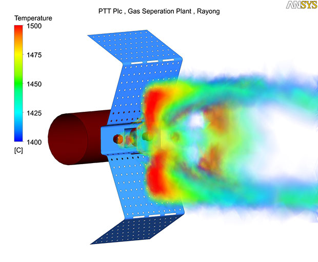 Temperatures around a burner diffuser as computed by ANSYS Fluent. Image from Desktop Engineering. Click image for article.