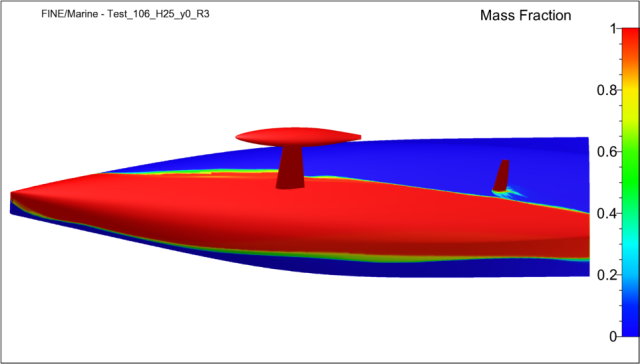CFD simulation of the hydrodynamics of high performance offshore boat hulls from a study by the Sailing Yacht Research Foundation. Image from Scuttlebutt Sailing News. Click image for article.