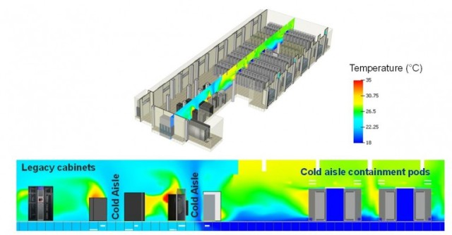 Example of using CFD for data center thermal management. Image from The Data Center Journal. See link above.