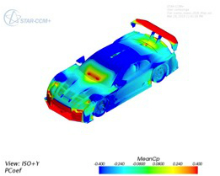 CFD solution computed using CD-adapco software by Nissan Motorsport. Image from Professional Motor Sport World. See link below.