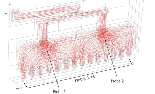 COMSOL simulation of chocolate flow in a Nestle depositor. Image from Desktop Engineering. See link below.