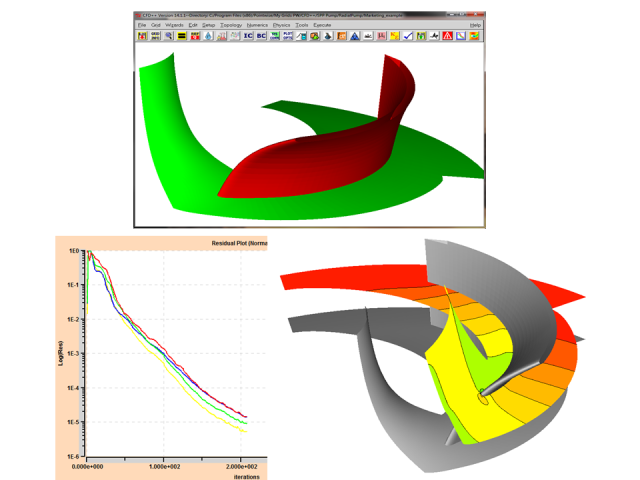 Model setup within CFD++ and solution visualization.