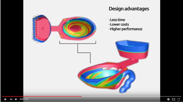 Screen capture of a video showing an ANSYS Fluent simulation of a gravity-driven toilet flushing. My favorite tweet from today's #SimulationFriday. Click image for video.