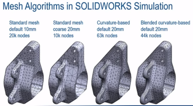 Read about what's new in SolidWorks Simulation 2017 including meshing improvements. Image from EngineersRule.com. Click image for article.