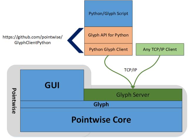 GCPArchitecture