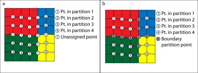 basic_cell_partition_frame_2