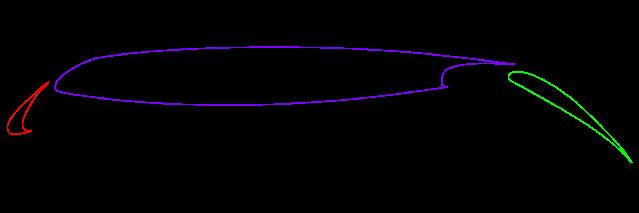 2D-CRM-HL-Geom