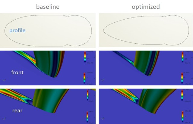Bicycle_Aerodynamic_Optimization_Comparison