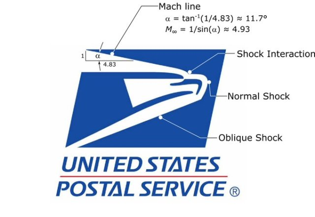 hypersonic-usps